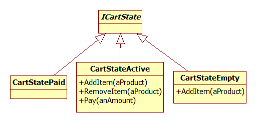 Cart State - Approach 2